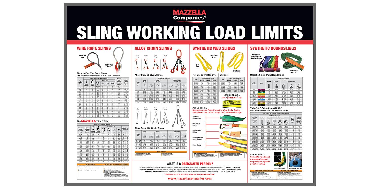 Mazzella Poster