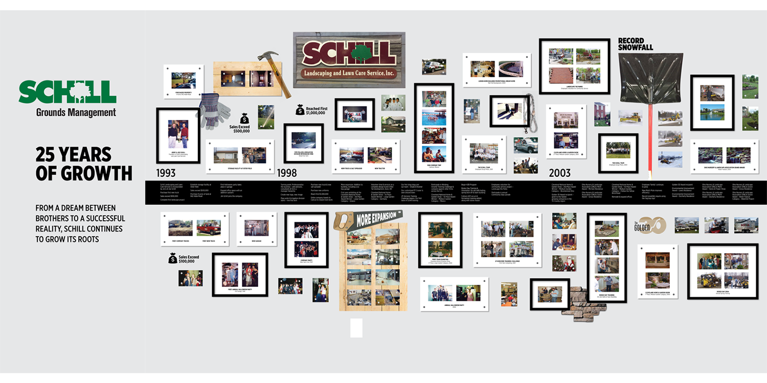 Mixed media history wall for Schill Grounds Management 25 year anniversary Mockups