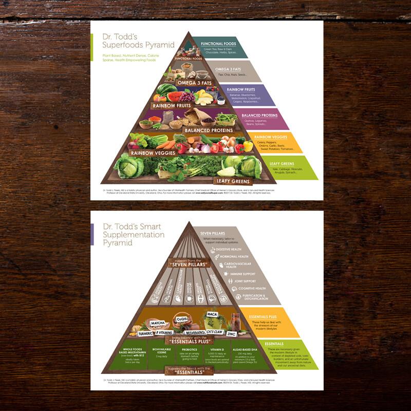 VitalHealth Partners Superfoods and Supplementation Pyramids